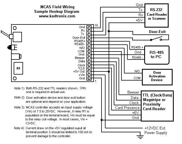 Hid Proxpro 5355 Manual - newthings | Proxpro Hid Wiring Diagram |  | newthings
